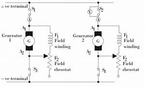 Parallel Operation Of Dc Generators