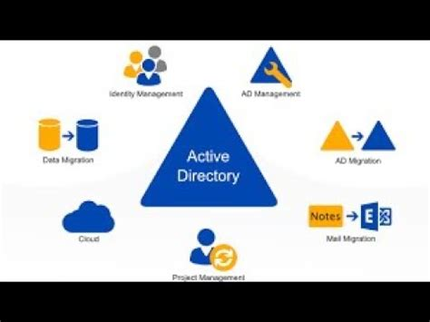 admt active directory migration tool part admt