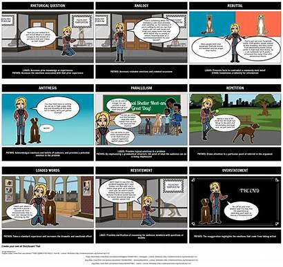 Rhetorical Devices Strategies Example Storyboard