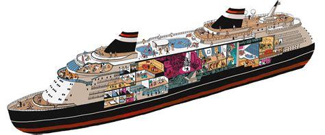 cruise control quantum   seas