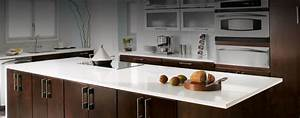 kitchen countertops the home depot With 7 popular kitchen countertop materials