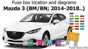 Fuse Box Location And Diagrams  Mazda 3  Bm  Bn  2014-2018
