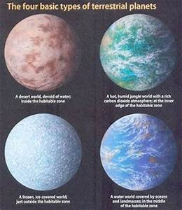 Gas Giants and Terrestrial Planets (page 2) - Pics about space
