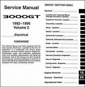 1992 Mitsubishi 3000gt Stereo Wiring Diagram