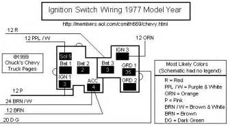 86 cj7 wiring diagram 86 auto wiring diagram schematic watch more like 1985 chevy truck ignition switch wiring diagram on 86 cj7 wiring diagram
