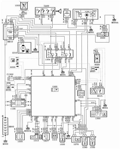 1995 International Wiring Diagram Schematic by International Truck Abs Wiring Diagram Wiring Diagram