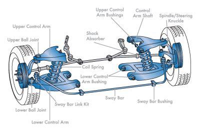 car rear suspension suspension steering services