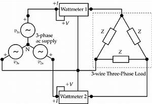 What Are The Limitations Of The Two Wattmeter Method In A
