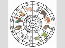 What's your Chinese Zodiac sign? – Dublin Chinese New Year