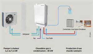 pompe a chaleur air eau electricit 233 chauffage climatisation brive corr 232 ze