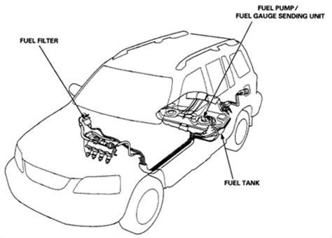 Honda Engine Diagram Wiring Source
