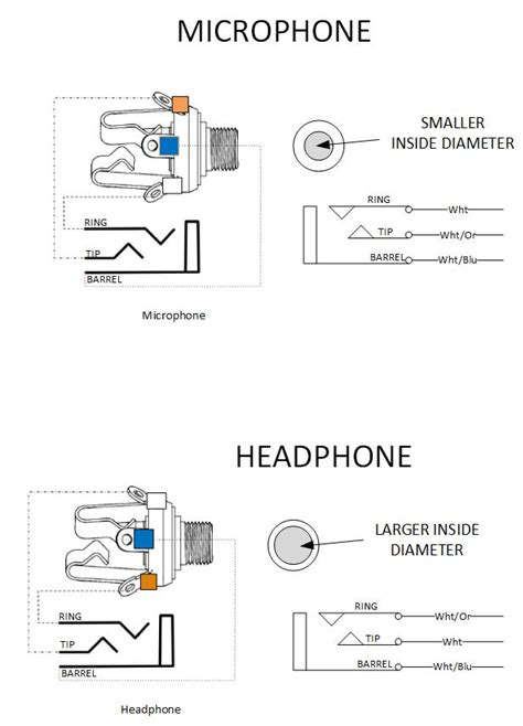 Standard Headphone Jack Steinair Inc