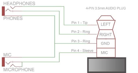 4 Pin Handset Wiring Diagram by Android Device External Mic Wiring