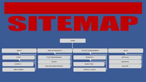 How To Create A Sitemap