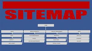 How To Create A Sitemap AWebStudio