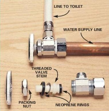 how to fix a leaking kitchen faucet how do i repair or replace water shut valve to toilet
