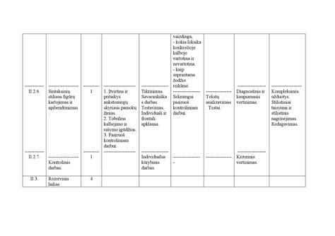 Pavyzdinis teminis planas 12 klasei by dalykas mokovas - Issuu