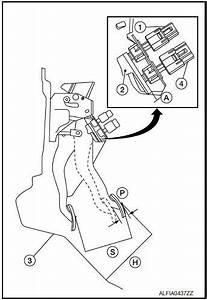 Nissan Rogue Service Manual  Brake Pedal