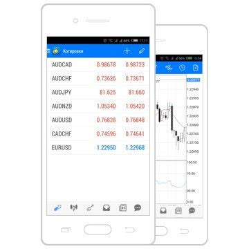 mt4 for android mt4 for android metatrader 4 for android