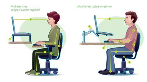 poste de travail ergonomique bureau ergonomie de bureau kin option