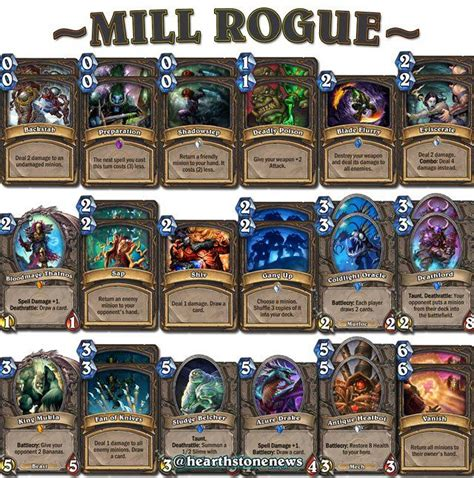 hearthstone top decks september 2017 hearthstone rogue decks 2017