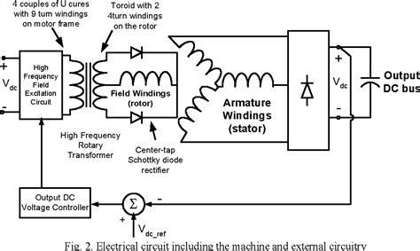 brushless alternator schematic diagram  wiring diagram