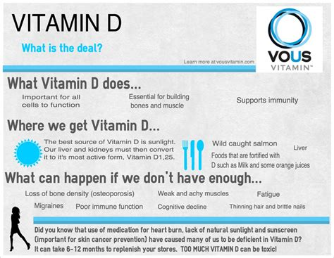 what is the best form of vitamin d the 3 t s of vitamin d talked about taking too much why