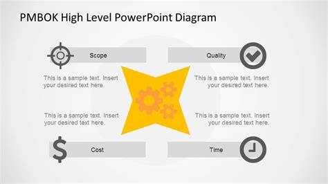 management views powerpoint diagrams slidemodel