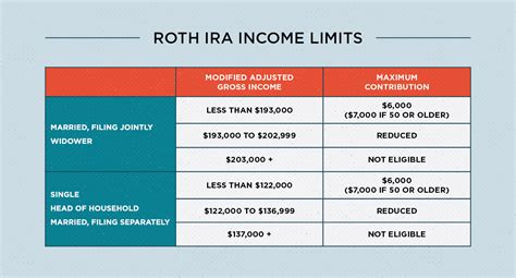 roth ira what you need to in 2019 intuit turbo