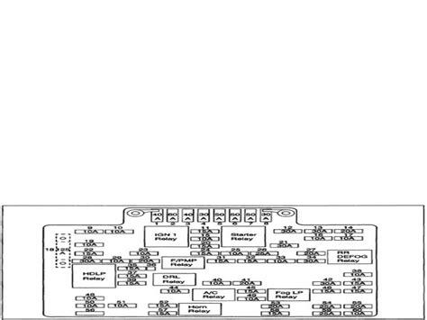 Chevy Astro Van Fuse Box Diagram Wiring Forums