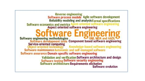 discovering software engineering definition computer