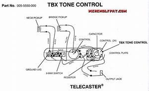 Squier Strat Wiring Diagram