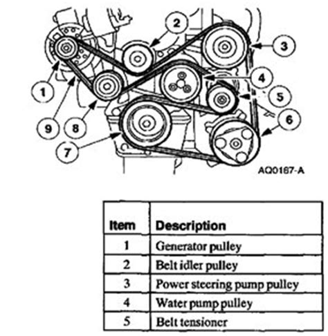 Ford Fiesta Zetec Fan Belt Routing Diagram Fixya