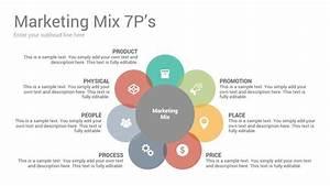 Marketing Mix Diagrams Keynote Template