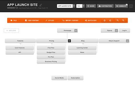 Design Website Sitemaps for Any Project Slickplan