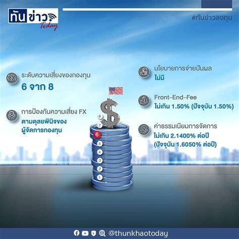 กองทุนเปิดทหารไทย US Blue Chip Equity | ทันข่าว Today