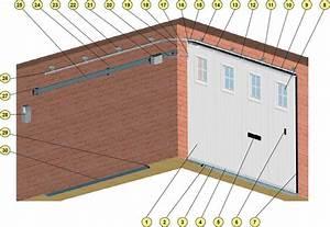 porte de garage coulissante domeau concept With porte de garage coulissante avec serrurier paris 7