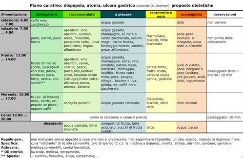 Dieta del gruppo sanguigno: dimagrire con gli alimenti giusti