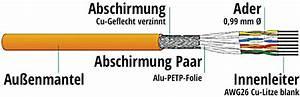Unterschied Kabel Leitung : strukturierte verkabelung universelle netzwerk infrastuktur rgi ~ Yasmunasinghe.com Haus und Dekorationen