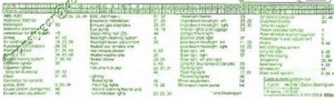 Bmw Z3 Fuse Box Diagram by Bmw Fuse Box Diagram Fuse Box Bmw Z3 Underdash 1996 Diagram