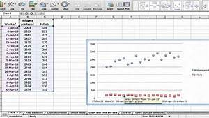 How To Make A Excel Chart With Two Y Axis How To Put Two Sets Of Data On One Graph In Excel Using