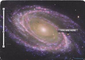 You Are Here Milky Way Galaxy