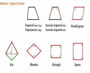 Definition Of Quadrilateral