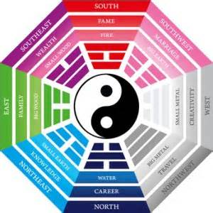 feng shui schlafzimmer farben feng shui understanding the elements tips and techniques