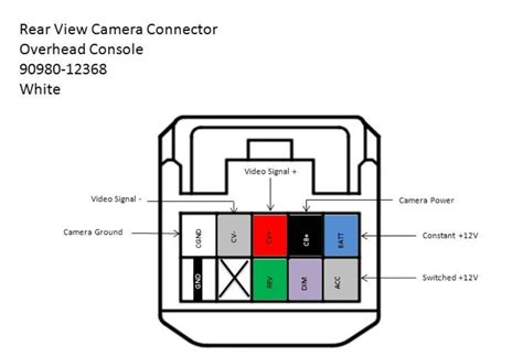Tundra Pre Wired Backup Camera Monitor Plug