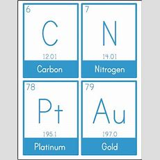 Printable And Customizable Chemistry Periodic Table Of The Elements Flash Cards  Science Stem