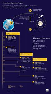 17 Best images about Space Technic on Pinterest ...