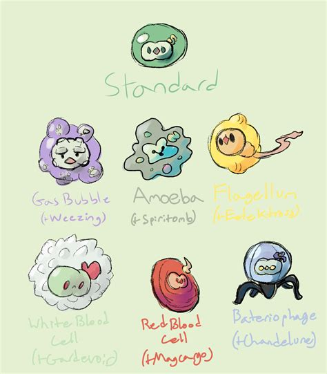 Pokemon Variations — Shinyreuniclus I Tried My Hand At
