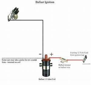 Ignition Coil Ballast Resistor Wiring Diagram