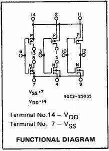 8  Cmos Logic Circuits  U2014 Elec2210 1 0 Documentation